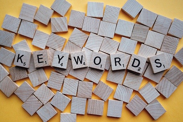 What are branded keywords