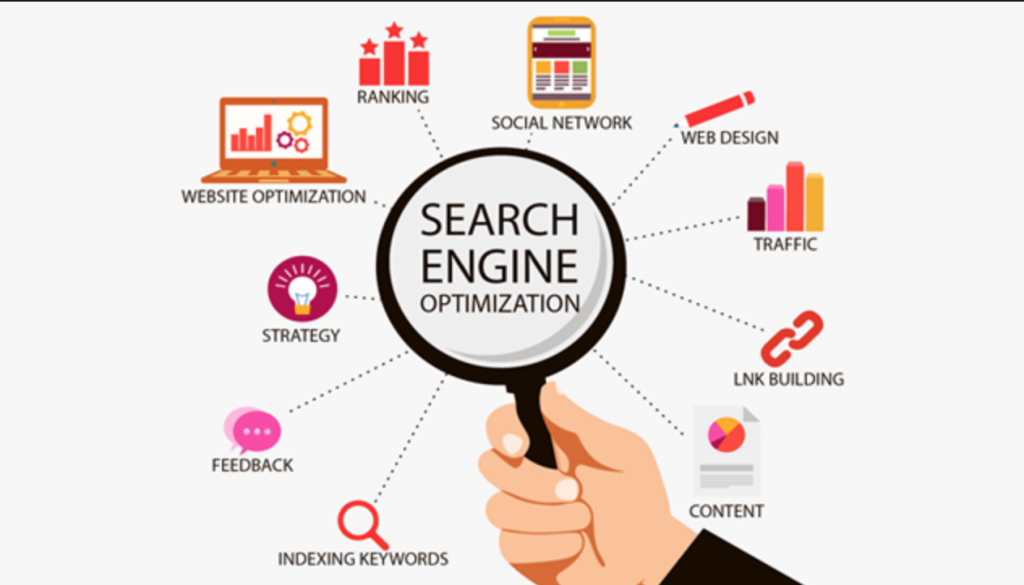 New and the latest trend of SEO                                         Services 2021